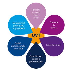 logo-QVT-lesartisansduzen